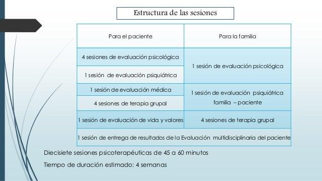 Para el paciente Para la familia 4 sesiones de evaluación psicológica 1 sesión de evaluación psicológica 1 sesión de evalu...