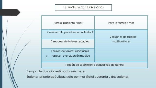 Para el paciente / mes Para la familia / mes 2 sesiones de psicoterapia individual 2 sesiones de talleres multifamiliares2...