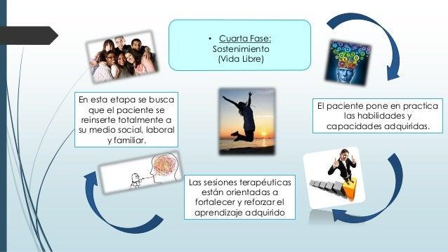 • Cuarta Fase: Sostenimiento (Vida Libre) El paciente pone en practica las habilidades y capacidades adquiridas. Las sesio...