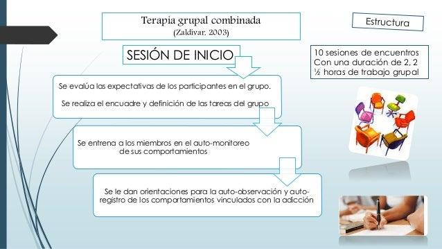 Terapia grupal combinada (Zaldívar, 2003) 10 sesiones de encuentros Con una duración de 2, 2 ½ horas de trabajo grupal Se ...