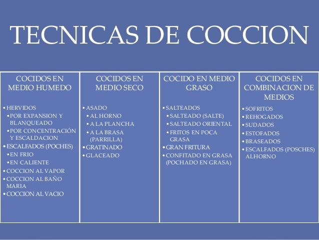 metodos y sistemas de coccion