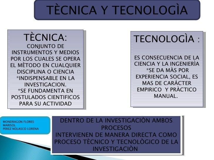 TÈCNICA Y TECNOLOGÌA TÈCNICA: CONJUNTO DE INSTRUMENTOS Y MEDIOS POR LOS CUALES SE OPERA EL MÈTODO EN CUALQUIER DISCIPLINA ...