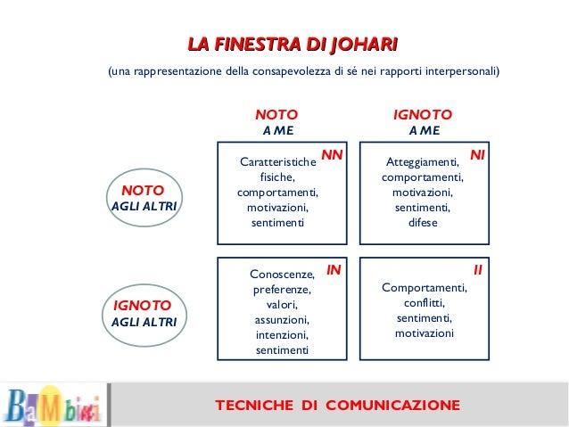 Tecniche di comunicazione - Finestra di johari ...