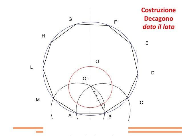 Tecniche di rappresentazione grafica 1 for Costruzione ottagono dato il lato