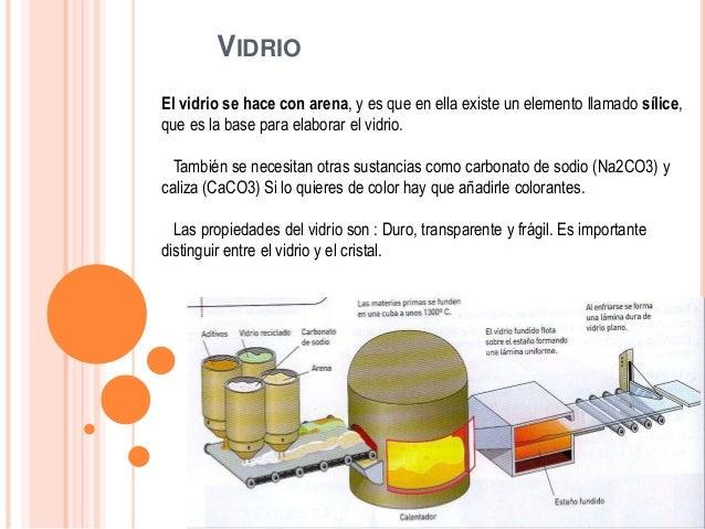 Transformaci n de materiales y energ a - Fabrica de floreros de vidrio ...