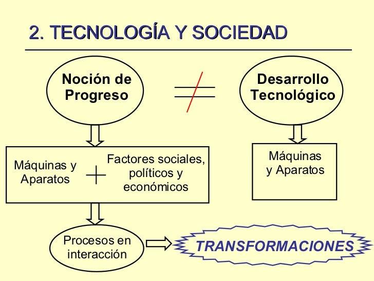C mo Influye la Tecnolog a en la Sociedad