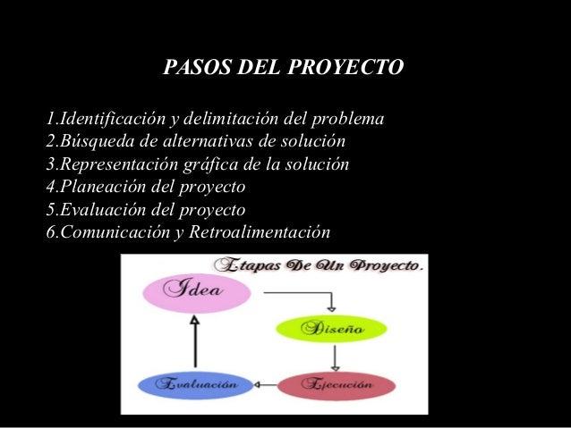 Tecnolog a proyecto artesanal for Proyecto tecnico ejemplos