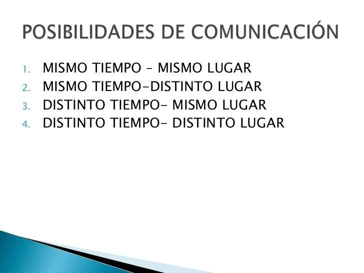 1.   MISMO TIEMPO – MISMO LUGAR2.   MISMO TIEMPO-DISTINTO LUGAR3.   DISTINTO TIEMPO- MISMO LUGAR4.   DISTINTO TIEMPO- DIST...