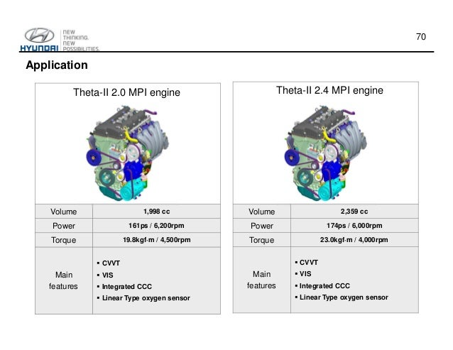 2011 hyundai sonata 2 4 gdi engine diagram toyota 2 4l