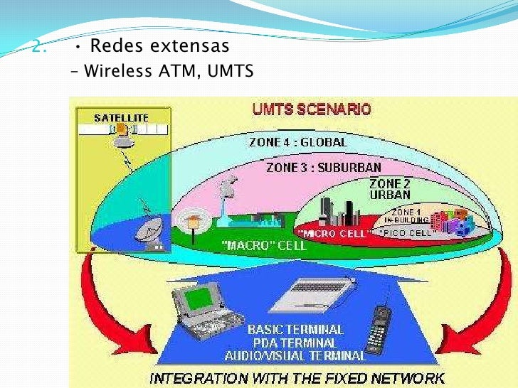 • Redesextensas<br />– Wireless ATM, UMTS<br />