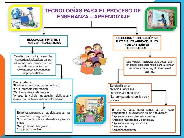 El impacto de las nuevas tecnologías en la educación en