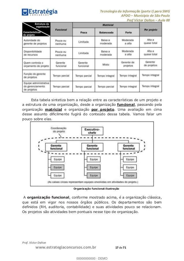 Curso tecnologia da informacao sp