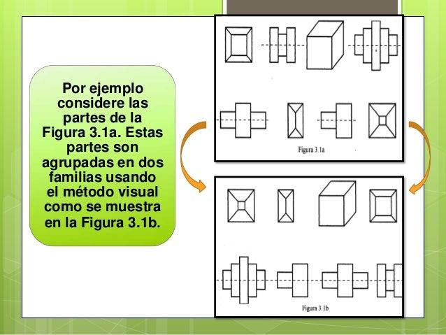 Dos familias de partes distintas tienen el mismo tamañoy forma; con procesamientos muy distintos debido a lasdiferencias e...