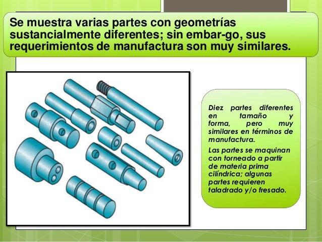 CLASIFICACIÓN Y CODIFICACIÓN DE PARTESClasificar(agrupar en partes separadas el total de un producto) .Codificar significa...