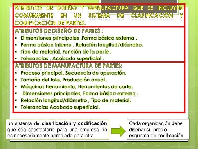 TIPOS Y CARACTERISTICAS DE LOSCODIGOS DE TECNOLOGIA DE GRUPO.Las Variaciones en loscódigos que resultan de laforma en que ...