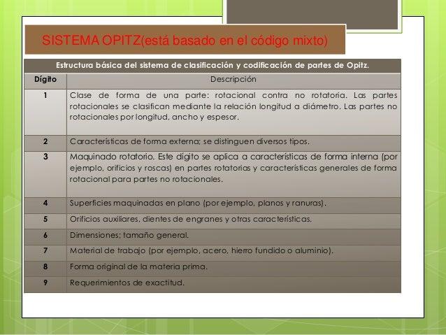 Estructura básica de un sistema Opitz, clasificación y codificación departes.OTROS SISTEMAS DE CLASIFICACION Y CODIFICACIO...