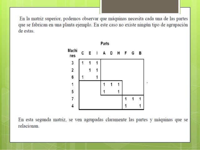 B) CELDAS DE MAQUINASMULTIPLESAquella que posee dos omás máquinas. Se clasificansegún la forma detrabajo, ya sea manual od...