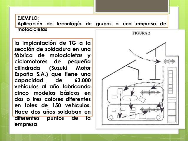 BeneficiosEn el diseño y la Producción Promueve la estandarización en las herramientas y enlas configuraciones de equipo....