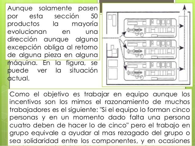 Problemas Se requiere tiempo para planear yorganizar el reordenamiento de lasmáquinas para que trabajen en celdas Identi...