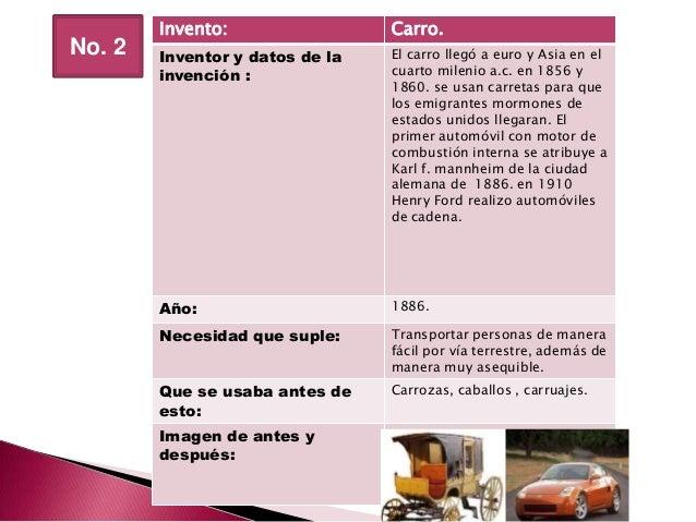 Tecnolog a diapositivas 1102 for Telefono cuarto milenio