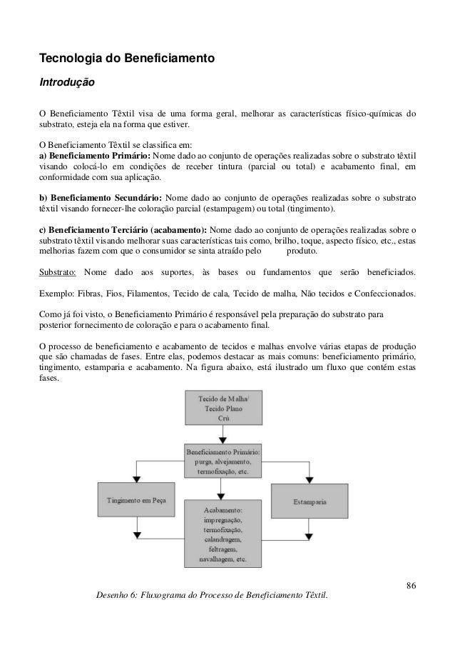 3ab83bab8664 86 Tecnologia do Beneficiamento Introdução O Beneficiamento Têxtil visa de  uma forma geral, ...
