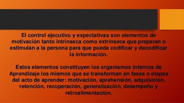 El control ejecutivo y expectativas son elementos de motivación tanto intrínseca como extrínseca que preparan o estimulan ...