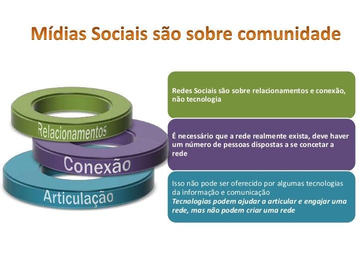 Tecnologia e Mídias Sociais para Mudanças sociais português Slide 2