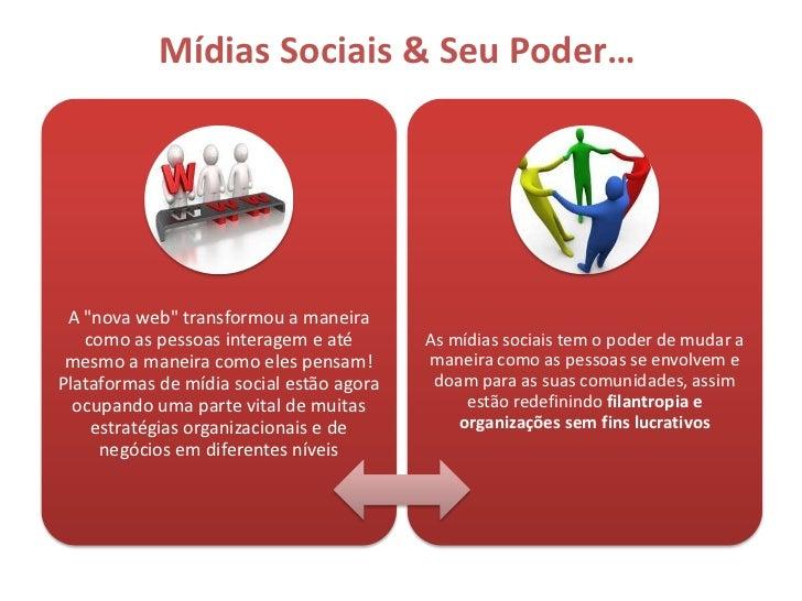 Tecnologia e Mídias Sociais para Mudanças sociais português Slide 3