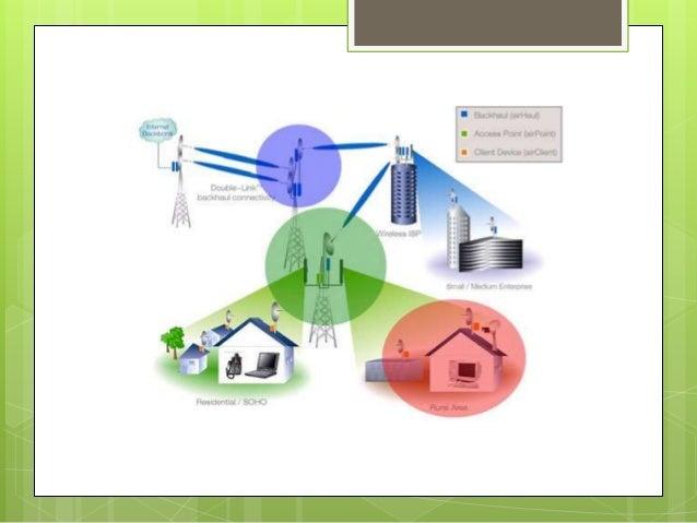 VENTAJAS  * No existen cables físicos: por lo tanto no hay cables que se enreden, ni que entorpezcan la transitabilidad o...