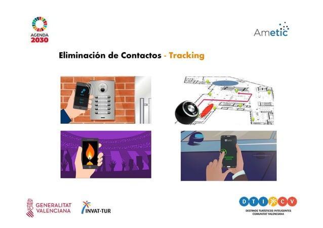 Tracking de Personas FULMAR - Fulmar es una solución de tracking de personas (clientes, pasajeros, trabajadores, visitante...