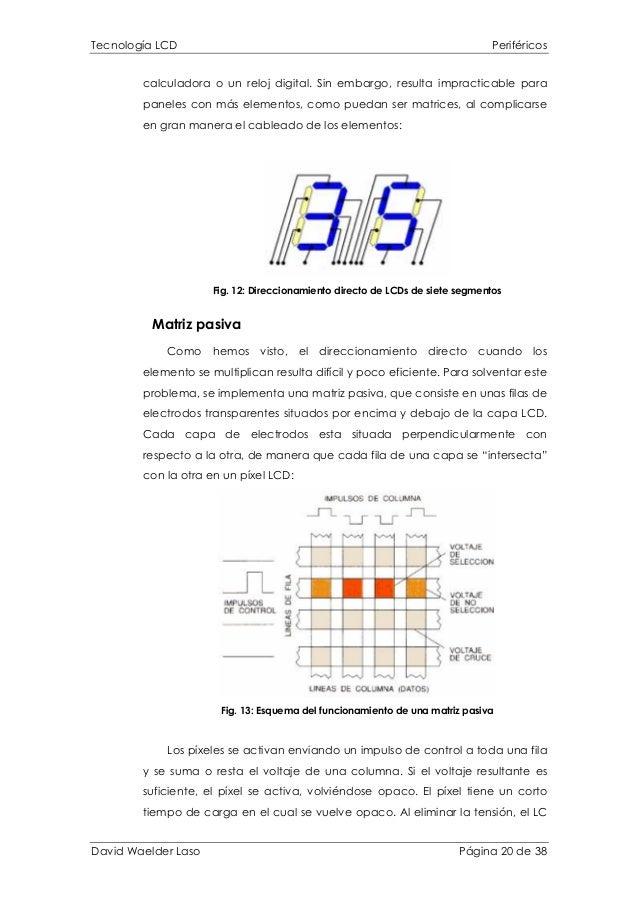 Tecnología LCD Periféricos calculadora o un reloj digital. Sin embargo, resulta impracticable para paneles con más element...