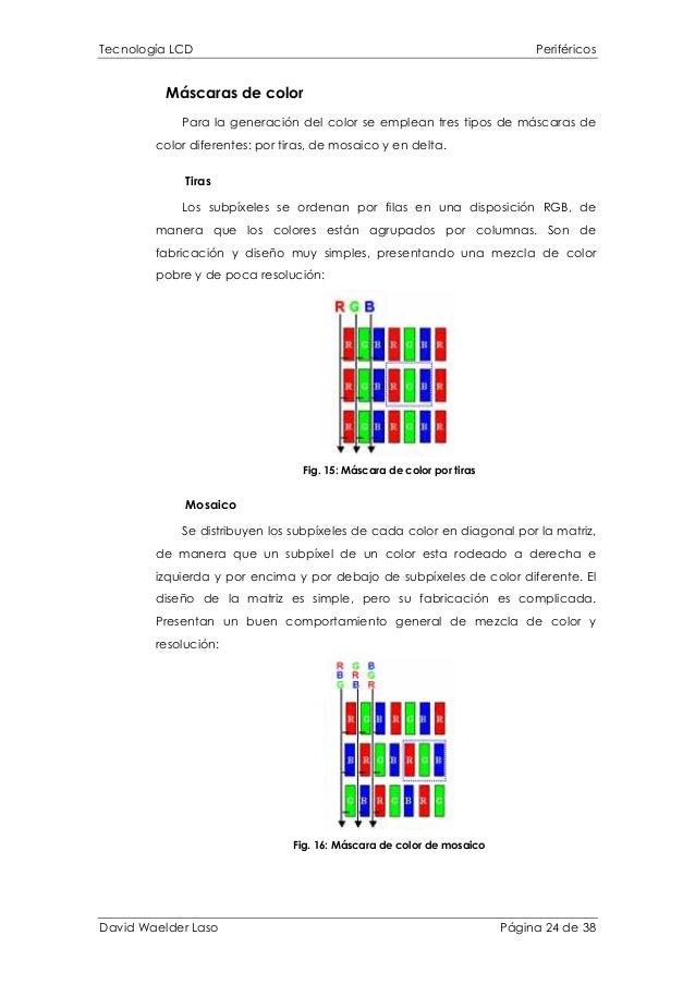 Tecnología LCD Periféricos Máscaras de color Para la generación del color se emplean tres tipos de máscaras de color difer...