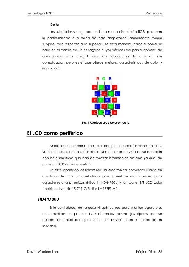 Tecnología LCD Periféricos Delta Los subpíxeles se agrupan en filas en una disposición RGB, pero con la particularidad que...