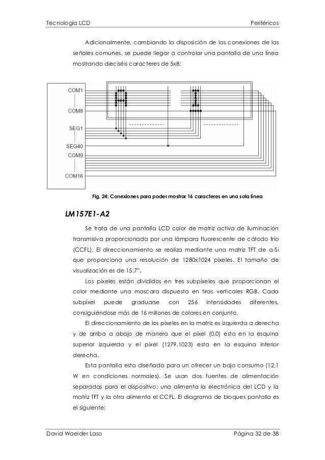 Tecnología LCD Periféricos Adicionalmente, cambiando la disposición de las conexiones de las señales comunes, se puede lle...