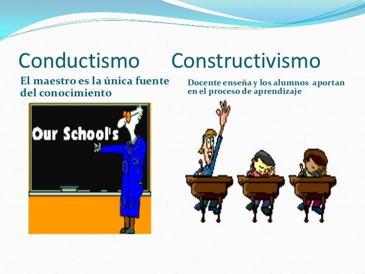 Tecnologia educativa ..... Slide 2
