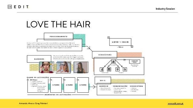 Armando Alves e Greg Palmieri www.edit.com.pt Industry Session LOVE THE HAIR