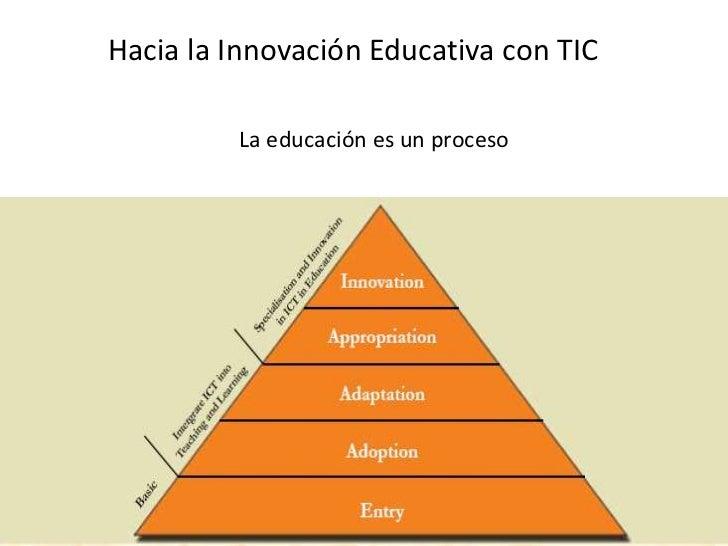 Tecnología Metodología y Creatividad. Slide 3