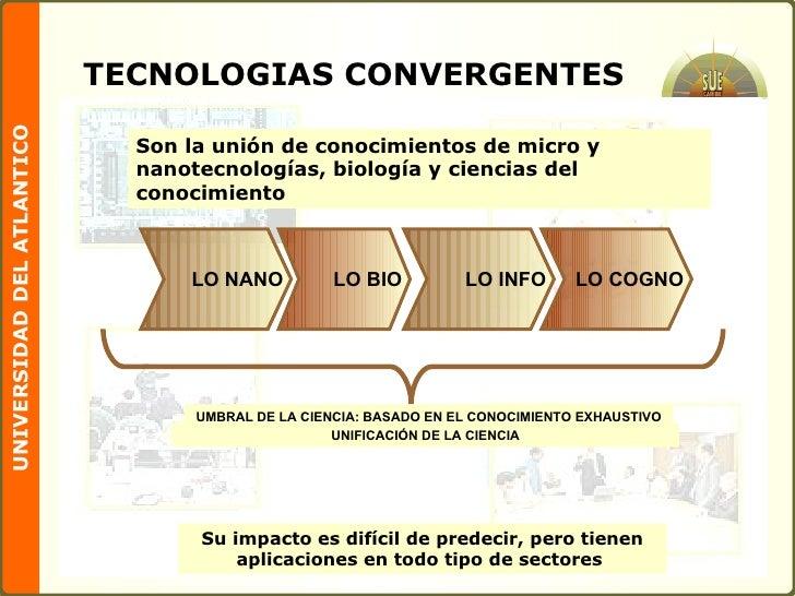 TECNOLOGIAS CONVERGENTES LO NANO LO BIO LO INFO LO COGNO UMBRAL DE LA CIENCIA: BASADO EN EL CONOCIMIENTO EXHAUSTIVO UNIFIC...