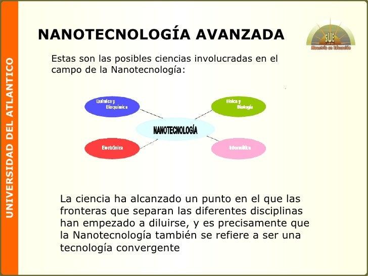 NANOTECNOLOGÍA AVANZADA   Estas son las posibles ciencias involucradas en el campo de la Nanotecnología:  La ciencia ha al...
