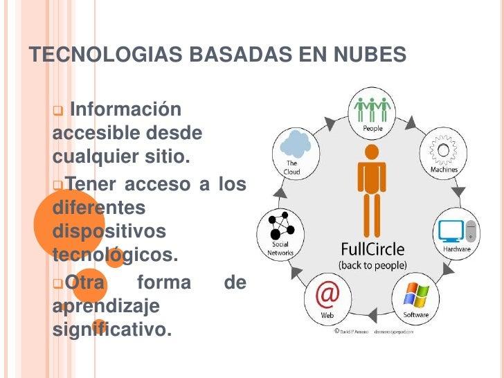 TECNOLOGIAS BASADAS EN NUBES<br /><ul><li> Información accesible desde cualquier sitio.