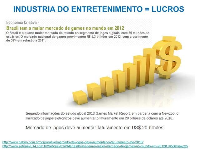 Pontos chaves dos jogos:  - Tarefas incompletas; - Níveis de dificuldade; - Esforço e recompensa.  http://g1.globo.com/mun...