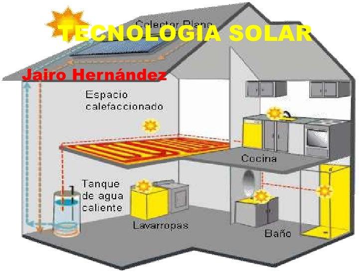 TECNOLOGIA SOLAR<br />Jairo Hernández <br />