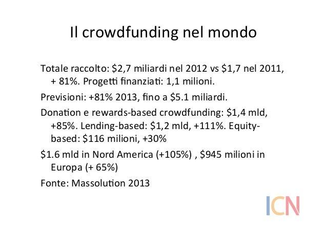 Il  crowdfunding  nel  mondo   Totale  raccolto:  $2,7  miliardi  nel  2012  vs  $1,7  nel  2011...