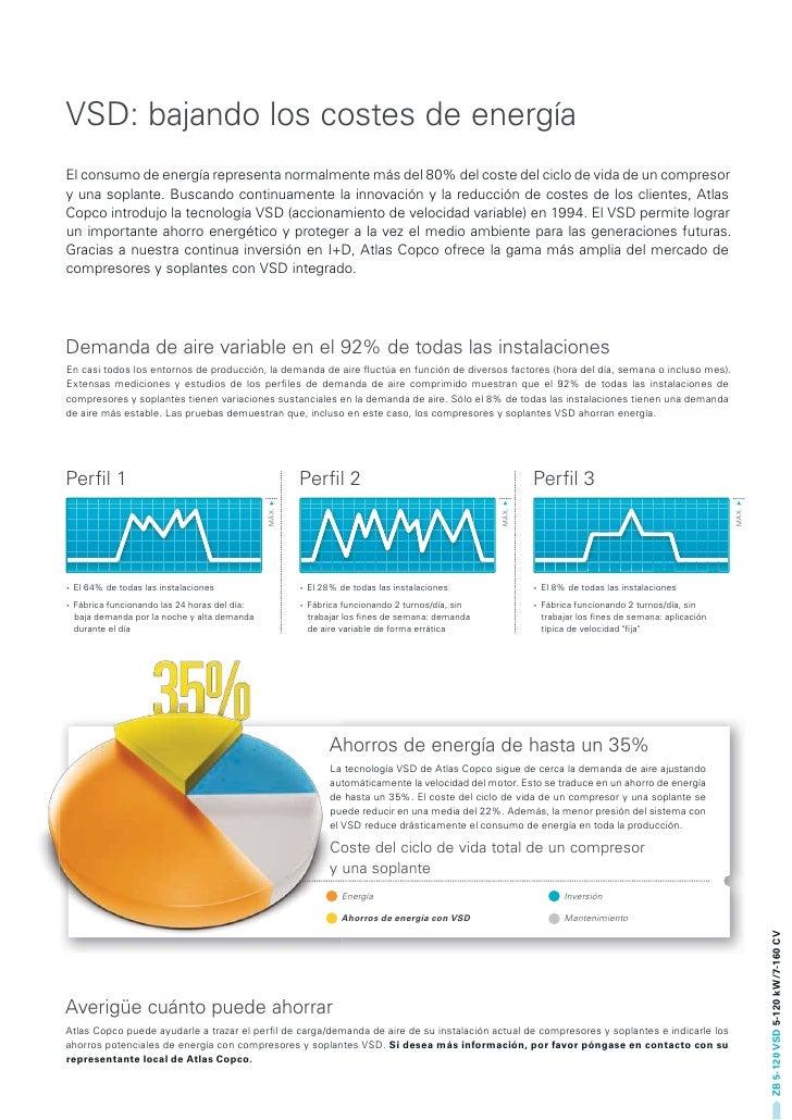 VSD: bajando los costes de energía El consumo de energía representa normalmente más del 80% del coste del ciclo de vida de...