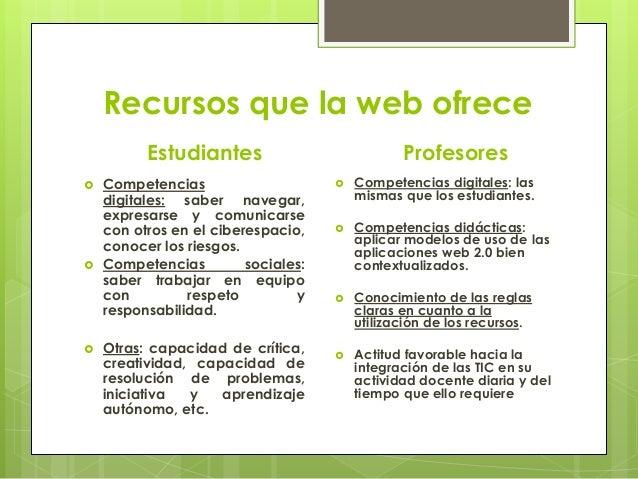 Recursos que la web ofrece Estudiantes  Competencias digitales: saber navegar, expresarse y comunicarse con otros en el c...