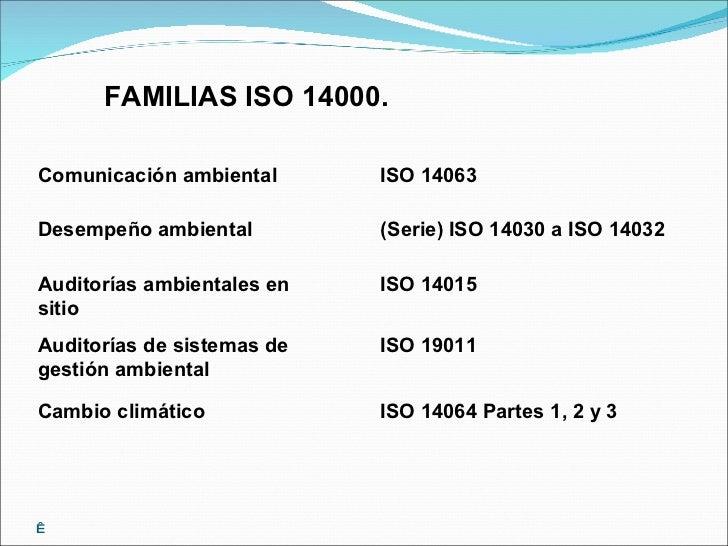 FAMILIAS ISO 14000. Comunicación ambiental ISO 14063 Desempeño ambiental (Serie) ISO 14030 a ISO 14032 Auditorías ambien...