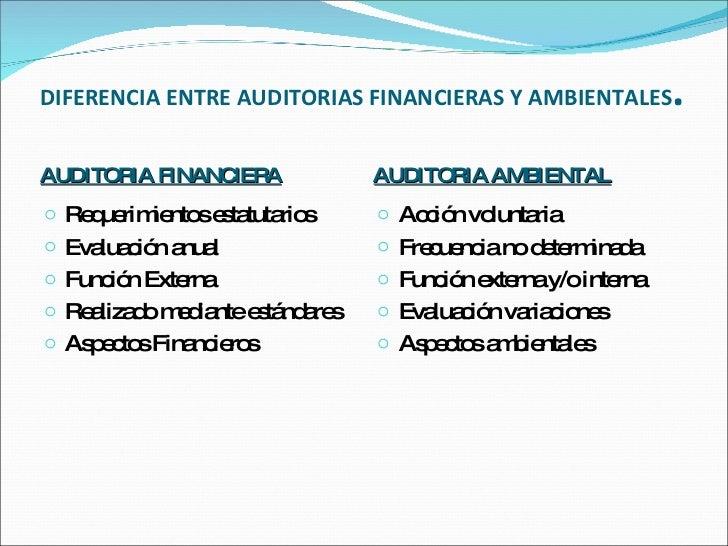 DIFERENCIA ENTRE AUDITORIAS FINANCIERAS Y AMBIENTALES . <ul><li>AUDITORIA FINANCIERA </li></ul><ul><li>AUDITORIA AMBIENTAL...