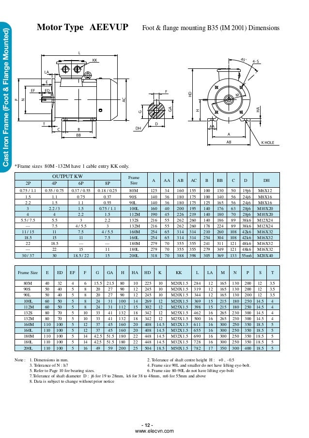 Diagram Of A 200l Frame Motor - Trusted Wiring Diagram •