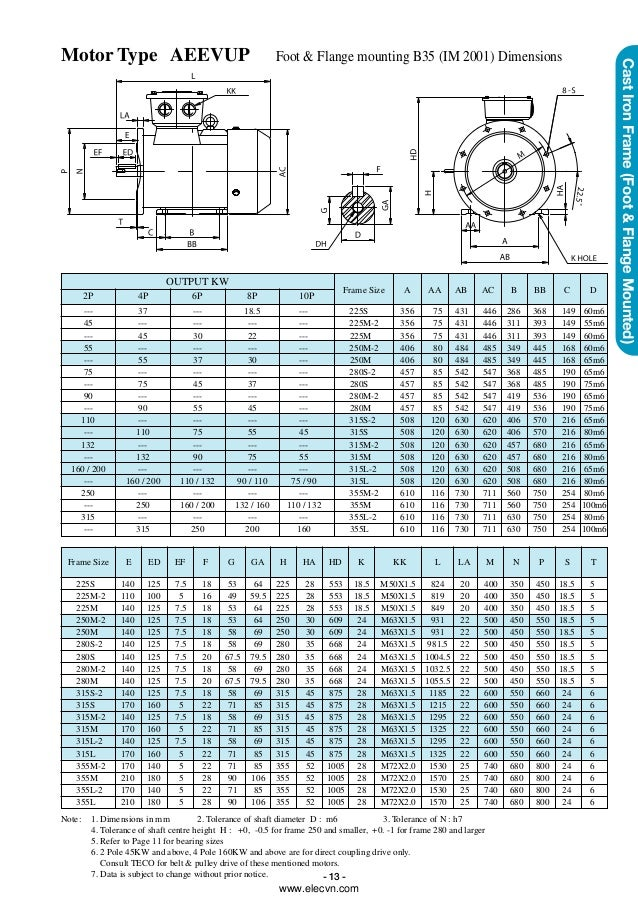 motor shaft size chart