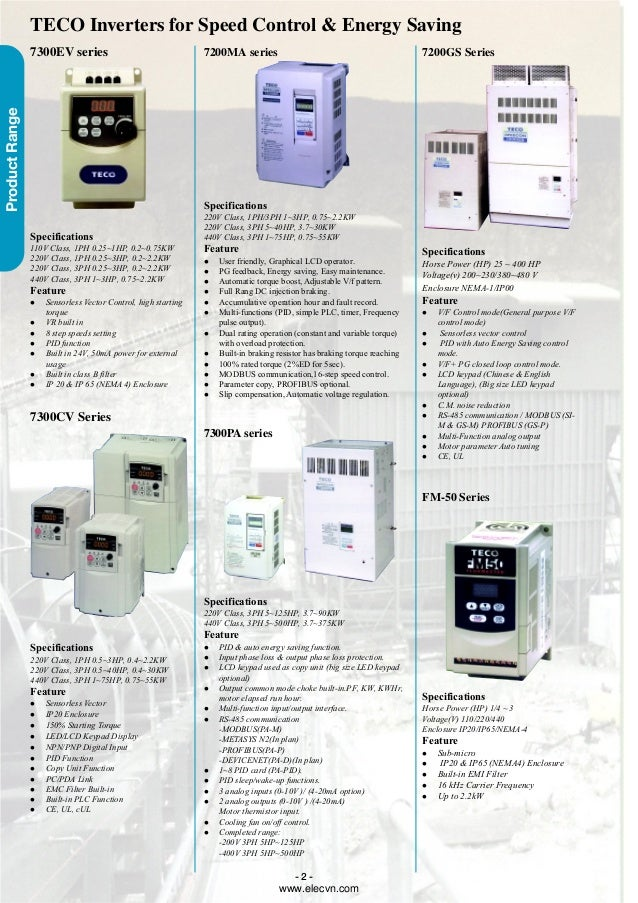 Teco electric motor manual teco inverters cheapraybanclubmaster Gallery